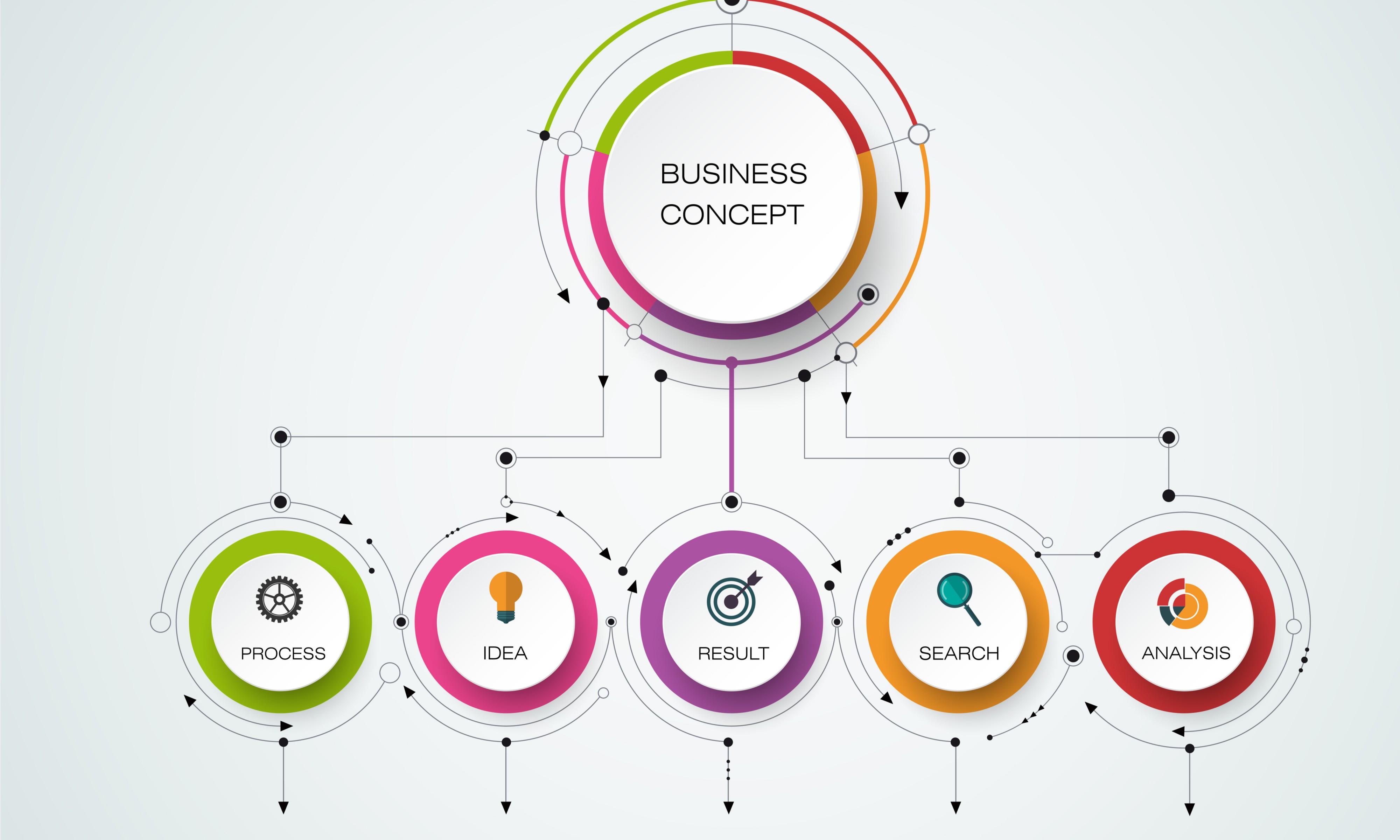 Azure Business Concept