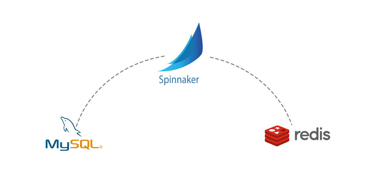Using MySQL for Spinnaker microservices- Orca and Clouddriver