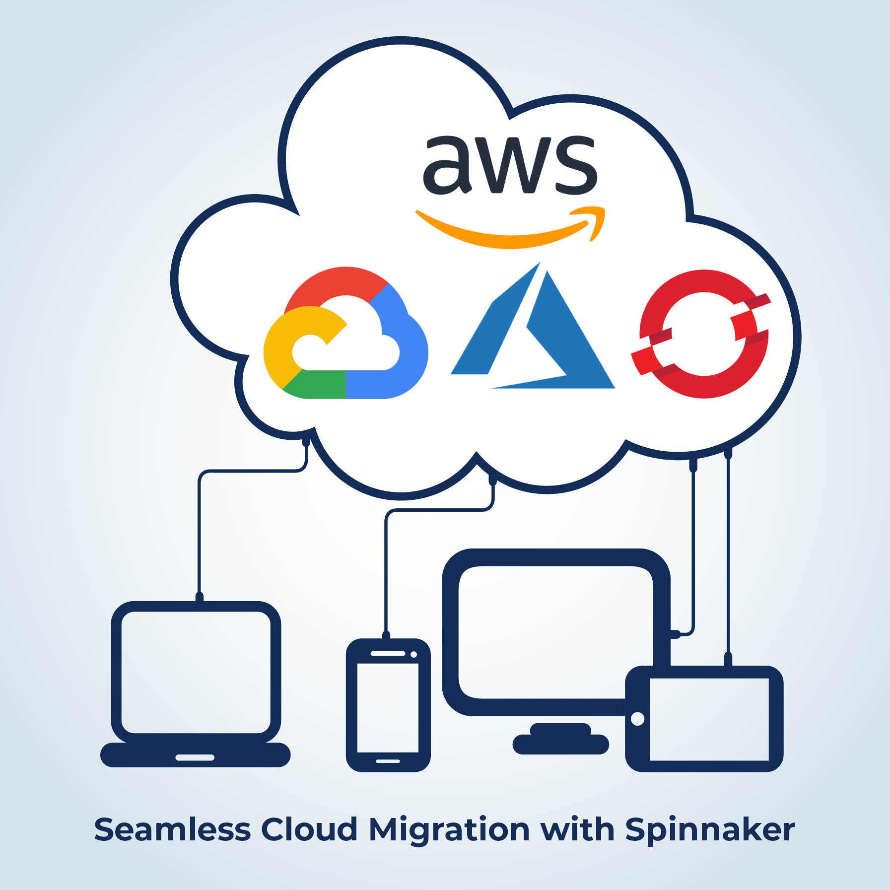 AWS seamless Cloud Migration with Spinnaker