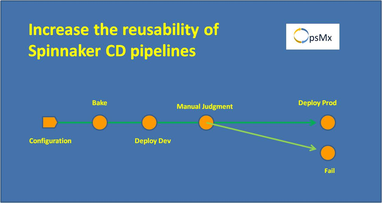 Spinnaker CD pipeline
