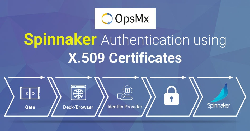 Spinnaker authentication using x509 certificates