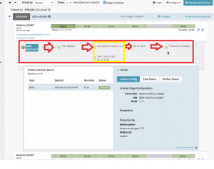 Spinnaker CD pipeline integrated with Autopilot