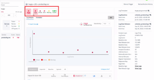 Autopilot Risk Analysis Dashboard for CI/CD stages