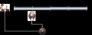 Network Use Case: Build Verification Architecture using Autopilot
