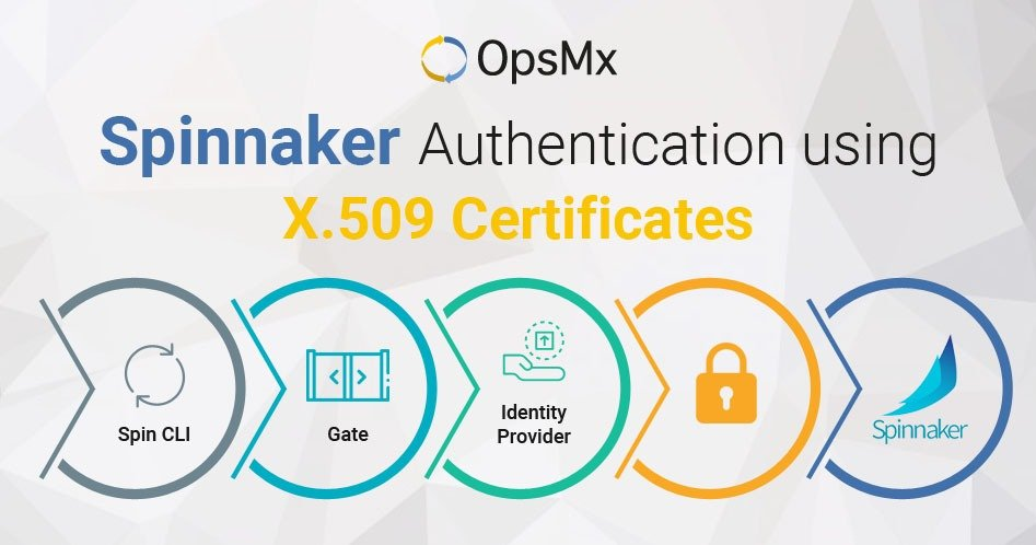Spinnaker Authentication using x.509 certificates