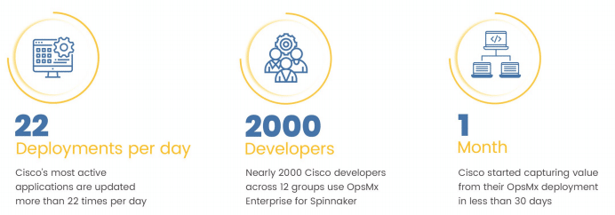 Cisco Realized Benefits