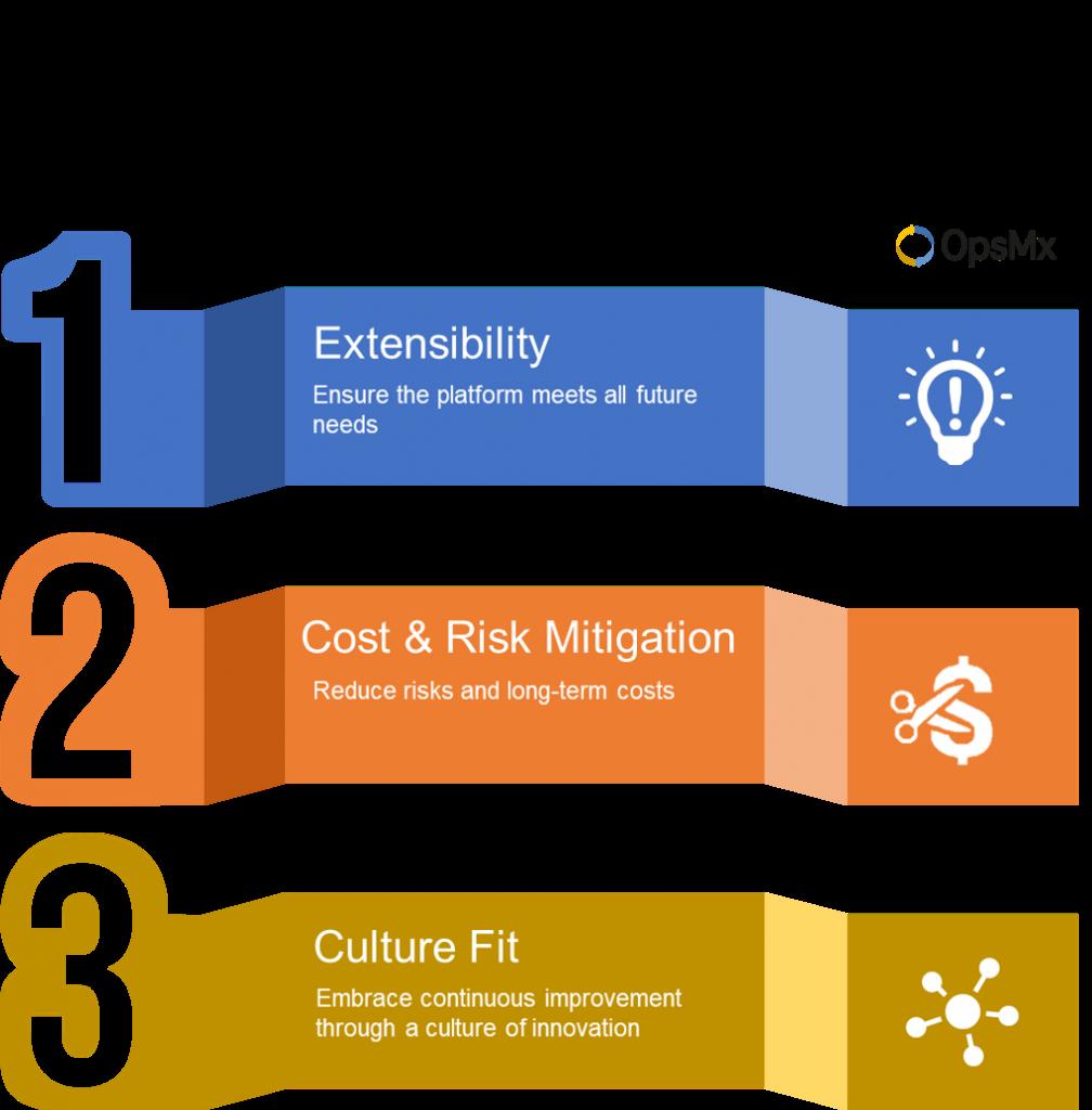 CD Platform Strategic Considerations