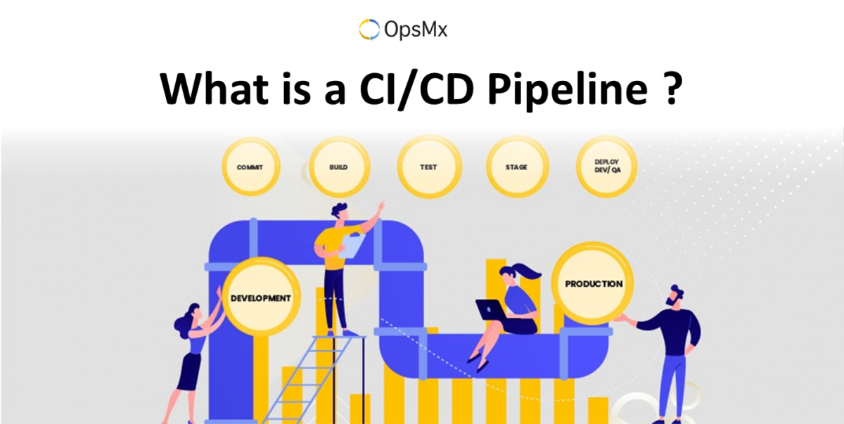 What is a CICD Pipeline?