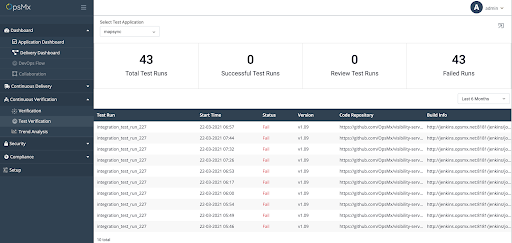 Summary Verification Status for Applications During Testing