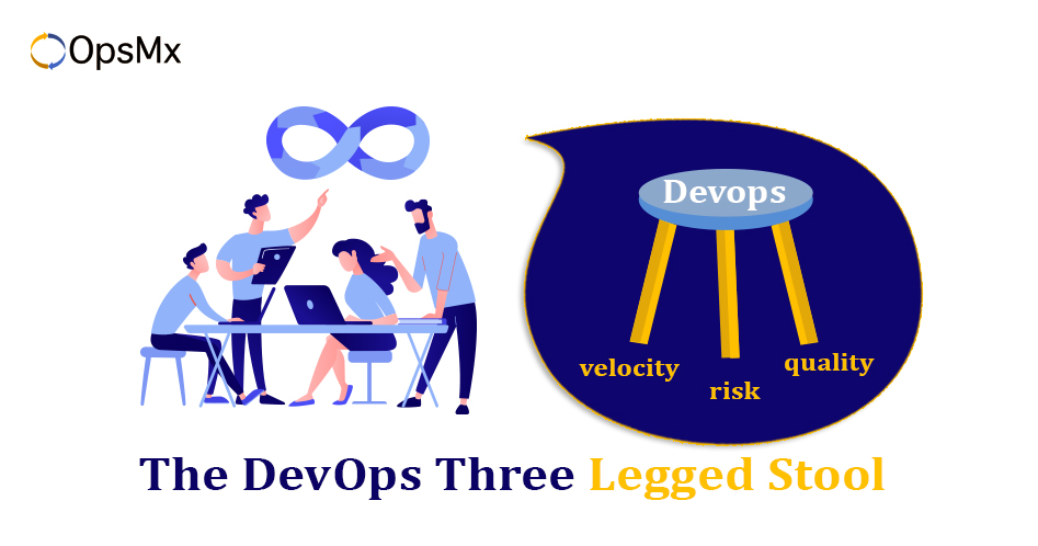 DevOps three legged tool