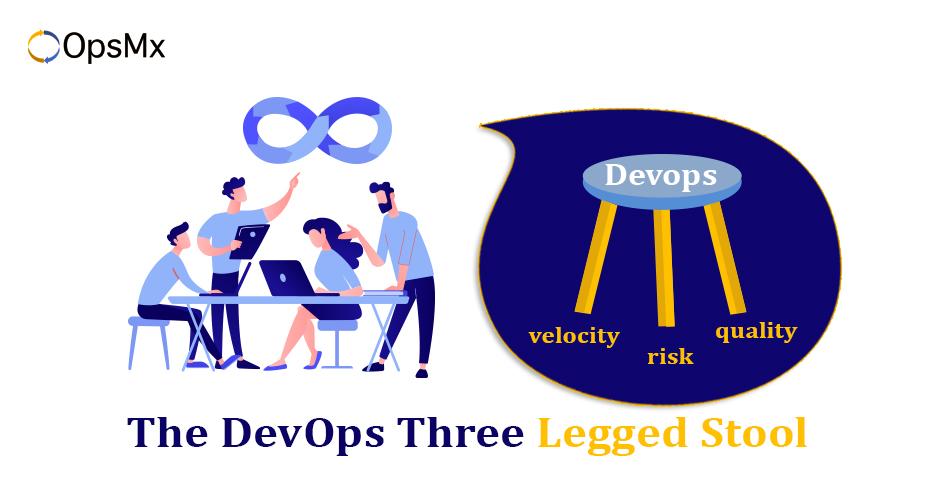 DevOps three legged tool