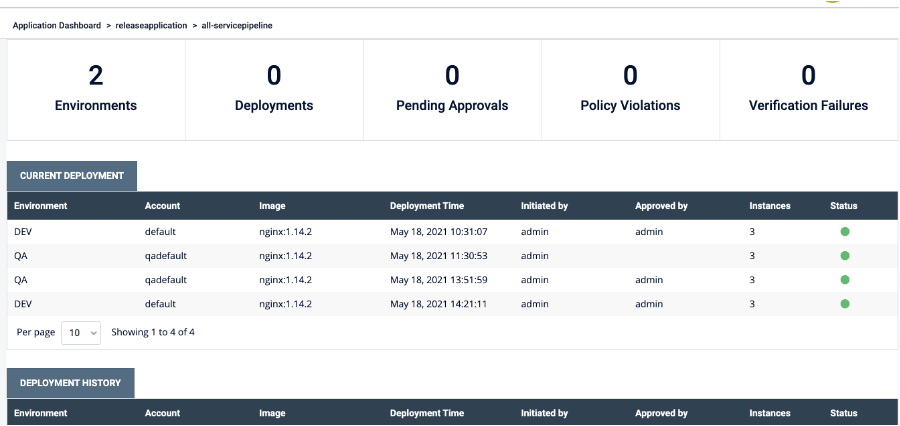 Real-time Service View