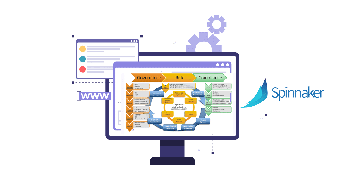 Governance, Compliance and DevSecOps