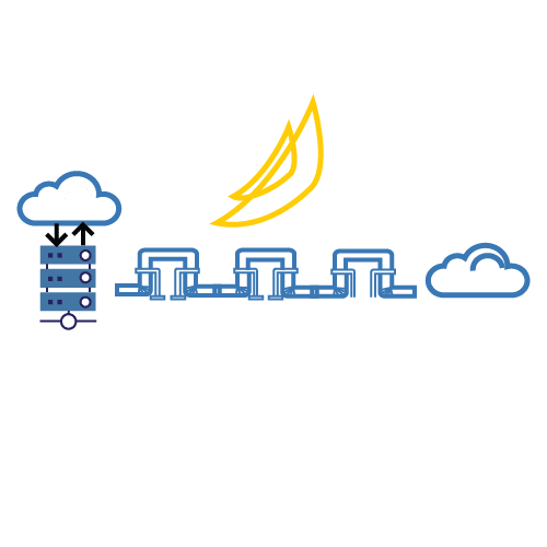 Deploy applications and infrastructure changes ondemand