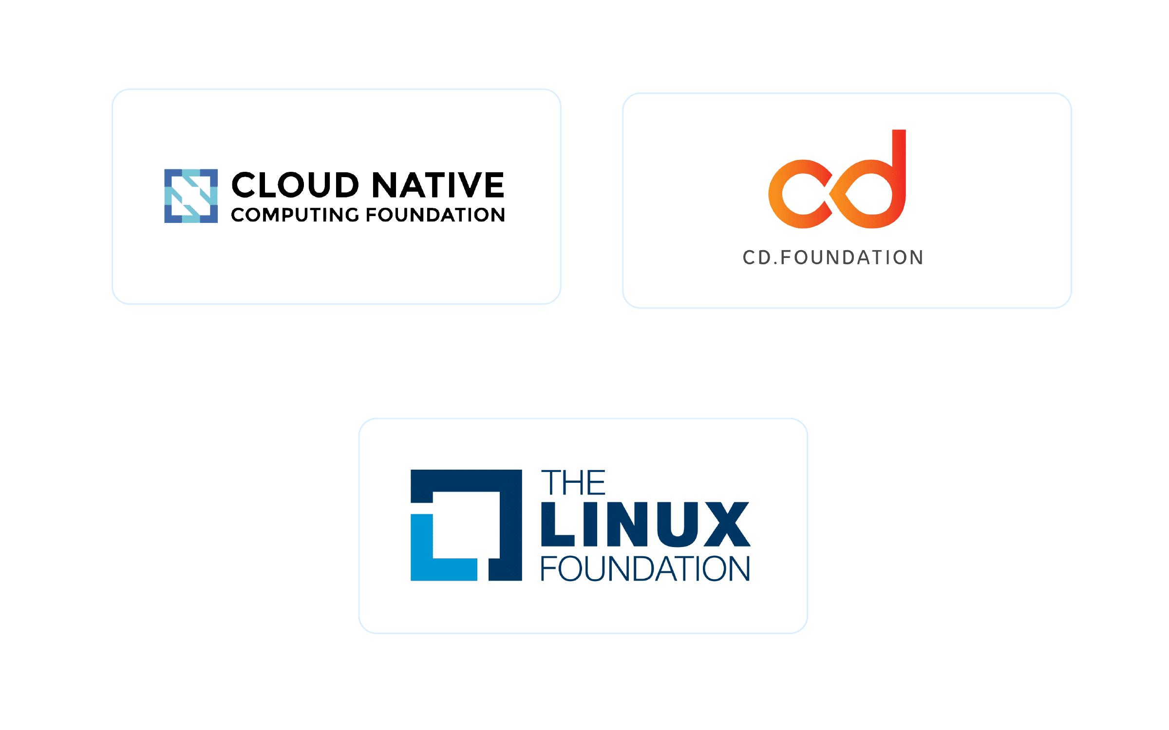 Partnerships and Alliances