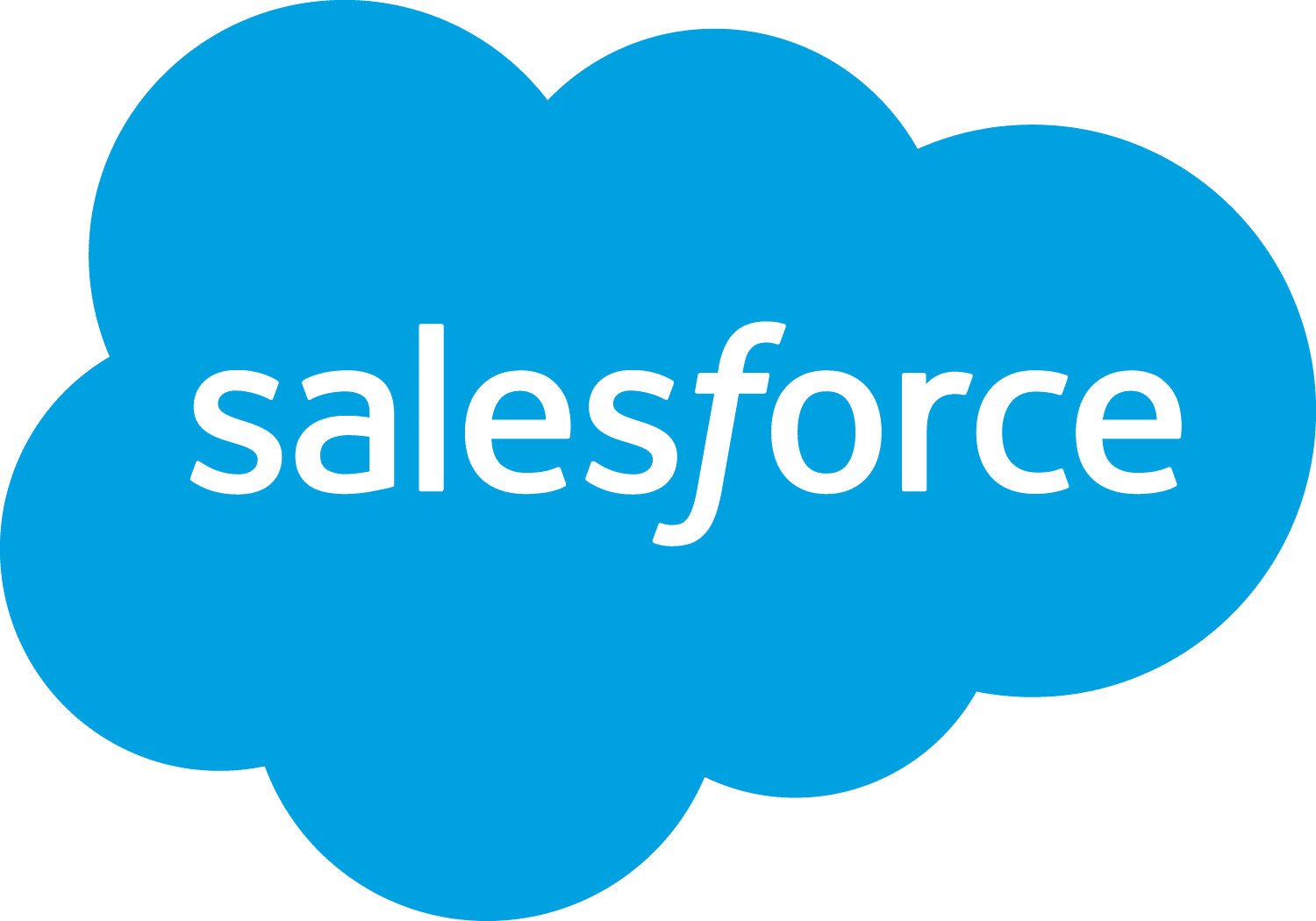 salesforce_supporting