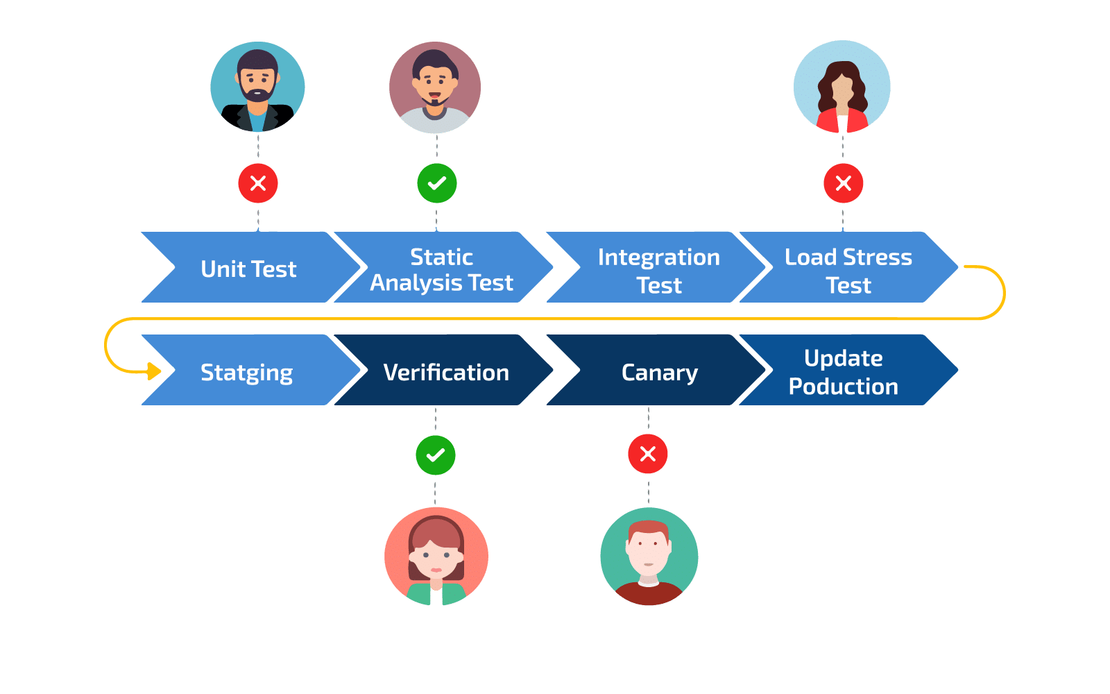 OES - Enterprise Security