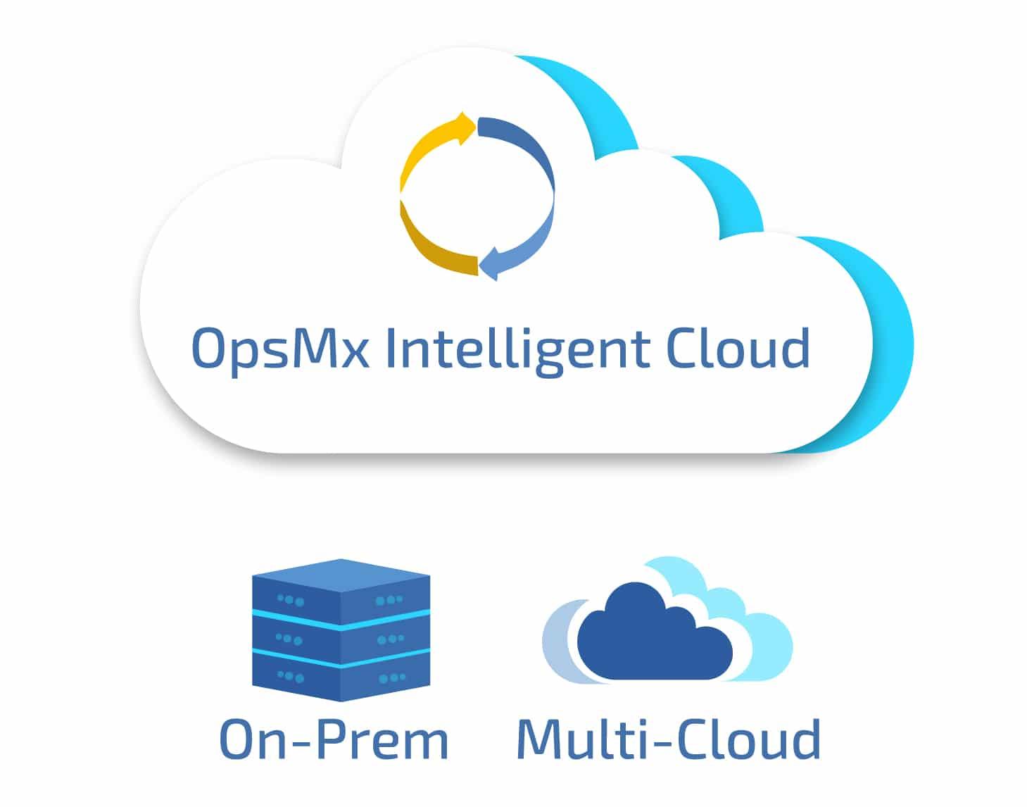 OpsMx Intelligent Cloud